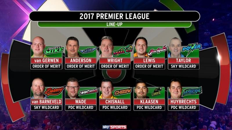 Premier League Darts 2017 Teilnehmer