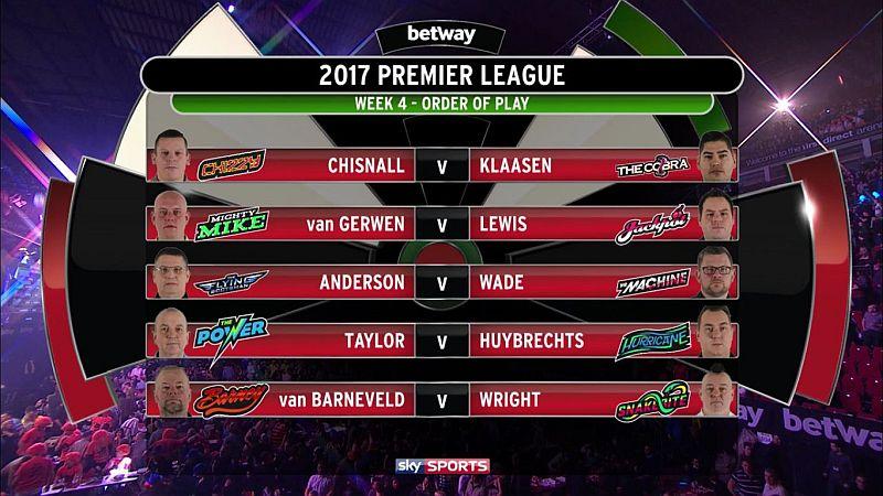 Premier League 2017 Vorschau 4.Spieltag