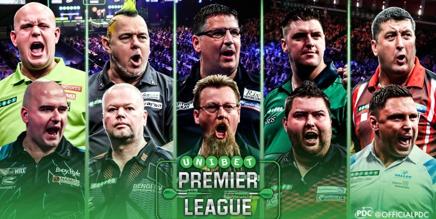 Darts Premier League 2021 Players
