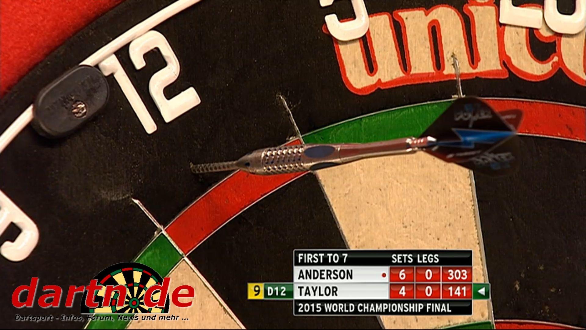 wm darts